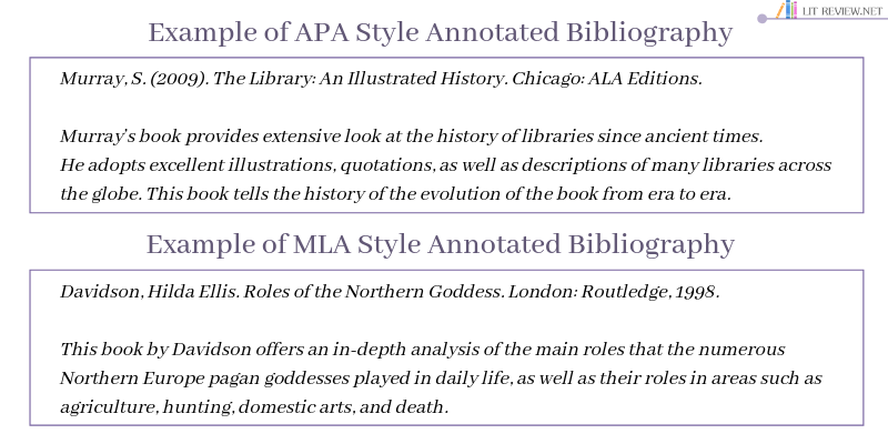 sample of annotated bibliography in apa and mla styles