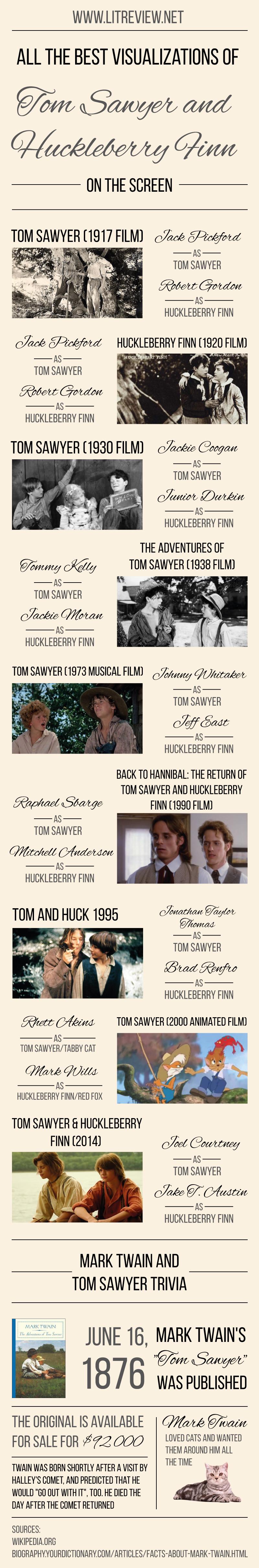 tom sawyer movie infographic