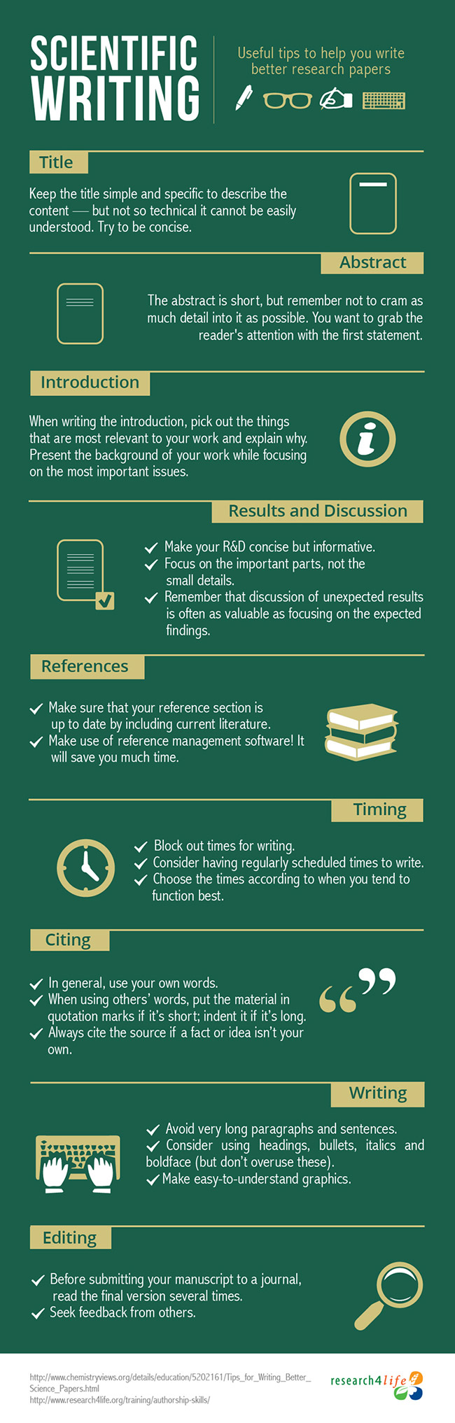 infographic science writing tips