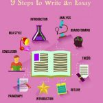 how to write a good academic essay 9 steps