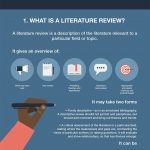 thesis proposal literature review guide