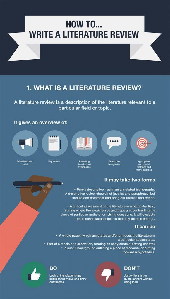 literature review example for research proposal pdf
